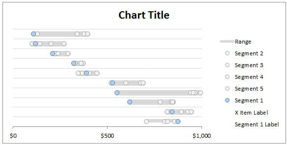Comparative Distribution Chart - Step 4