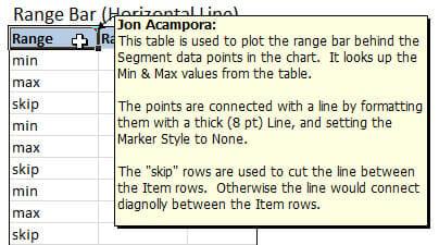 Comparative Distribution - Range Bar Table