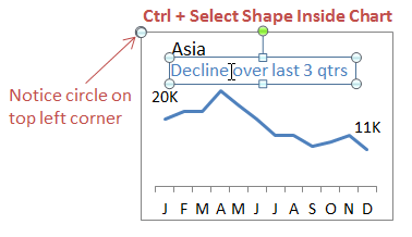 Ctrl Select Shape Inside Chart
