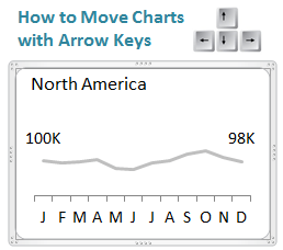 How to Move Charts with Arrow Keys
