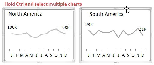 Select Multiple Charts
