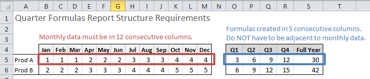 Quarter Formulas Report Structure Requirements