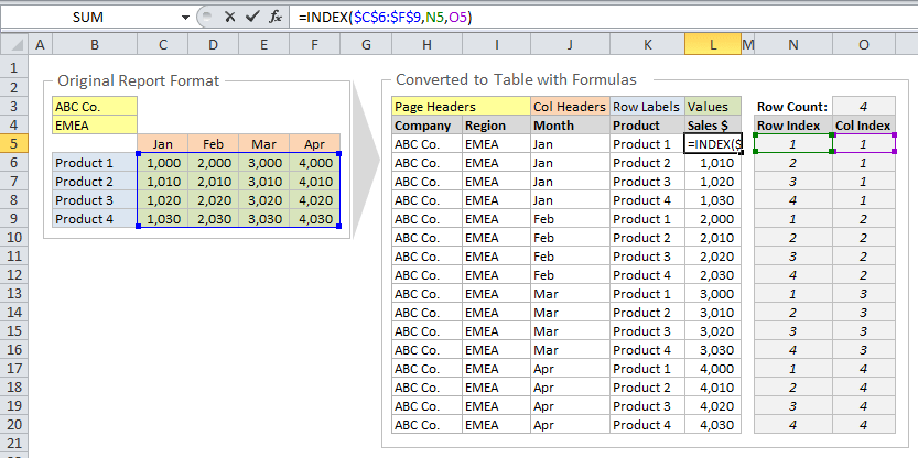 Convert Data Structure for Pivot Table with Formulas