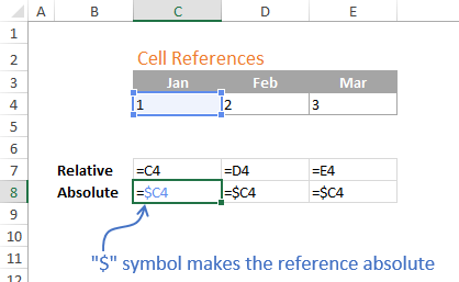 Absolute Cell Reference Example