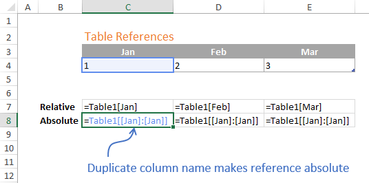 Absolute Table Reference Example