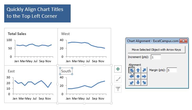 Align Chart Titles to Top Left Corner