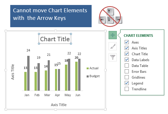 Cannot move Excel Chart Objects Elements with Arrow Keys