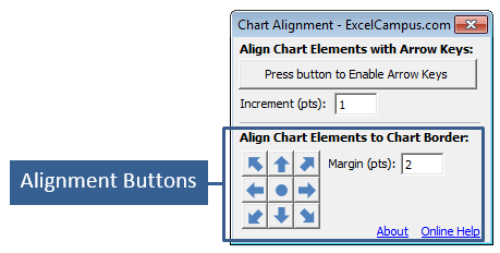 Chart Alignment Buttons 1.1
