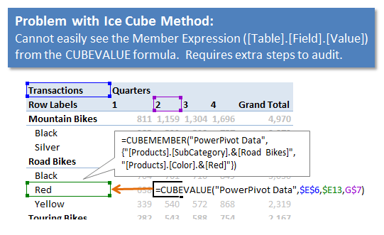 Excel CUBE Functions: Problems with Ice Cube Method