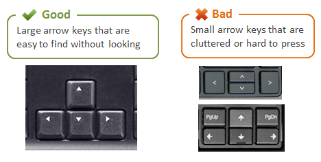 Arrow Keys Excel Keyboard Shortcuts Comparison