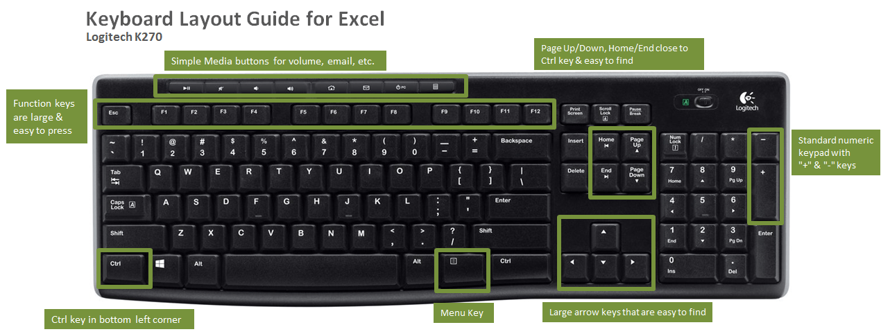 Keyboard Guide Excel Keyboard Shortcuts Comparison