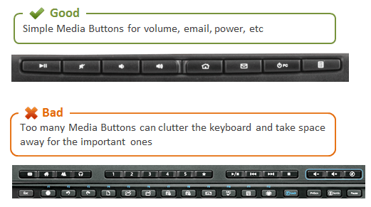 Media Buttons Excel Keyboard Shortcuts Comparison