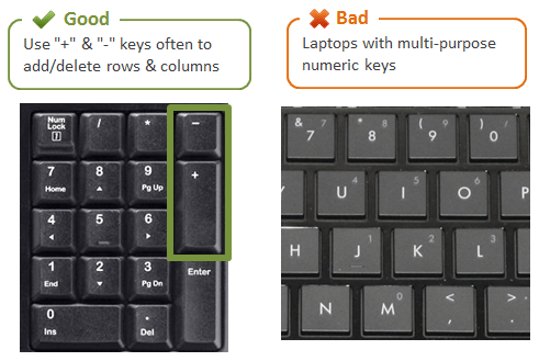 Numeric Keypad Excel Keyboard Shortcuts Comparison