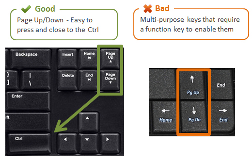 Page Up Down Excel Keyboard Shortcuts Comparison