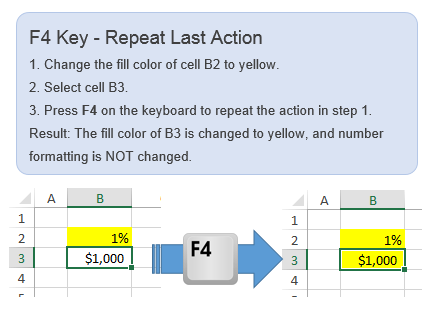 Excel F4 Key Repeat Last Action for Font Fill Color Shortcut