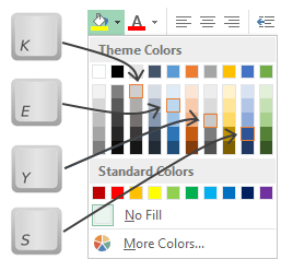 Keyboard Shortcuts to Change Font & Fill Color or Cell Style - Excel