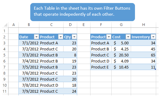 Excel Tables Multiple Tables and Filters on Same Worksheet