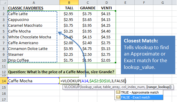 VLOOKUP Example Explained at Starbucks - Excel Campus