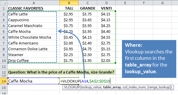 Excel Vlookup Explained Where - Table Array