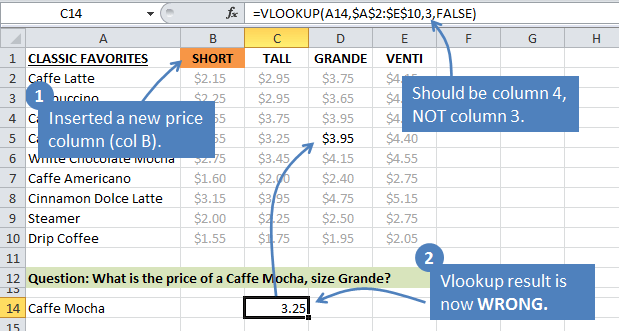 VLOOKUP Starbucks Menu Wrong Column Reference Add Col