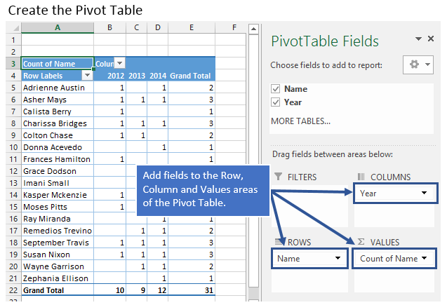 Create Pivot Table Name Comparison
