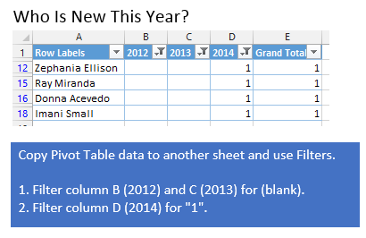 Who Is New This Year Table Name Comparison