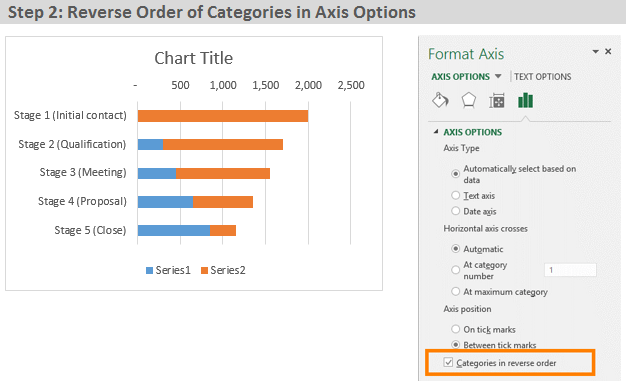 Step 2 Reverse Category Order - Sales Pipeline Funnel Chart Excel