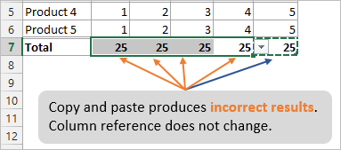 Excel Total Row Copy Paste Incorrect Results