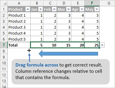 Excel Total Row Drag Formula Across Total Row Relative Reference