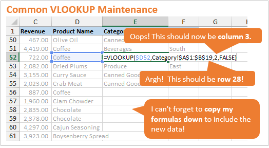 Common VLOOKUP Maintenance Errors in Excel