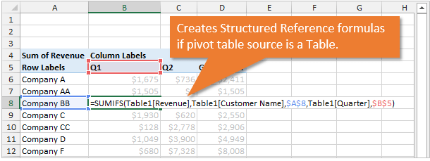 Convert Pivot Table to SUMIFS Formulas - Free VBA Macro
