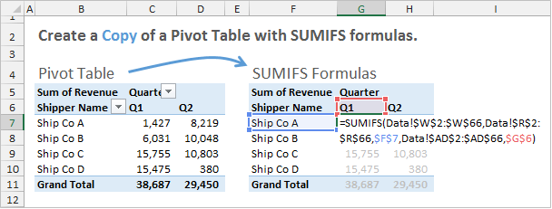 Create Copy of Pivot Table and Convert to SUMIFS Formulas