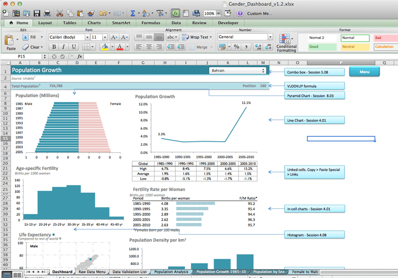 MOTH Dashboard File Opened in Excel 2011 for Mac