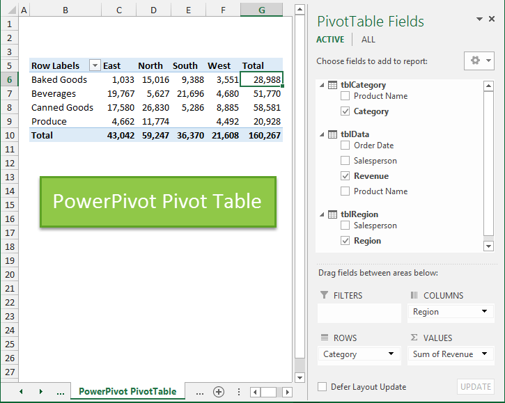 PowerPivot Pivot Table Example
