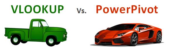 VLOOKUP vs PowerPivot in Excel