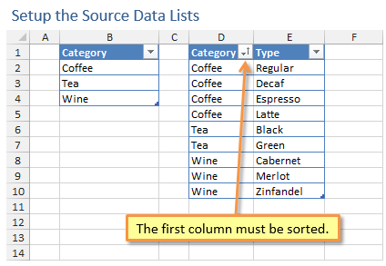 Setup Source Data Lists for Dependent Drop-downs Excel