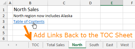 Table of Contents Backlinks Example
