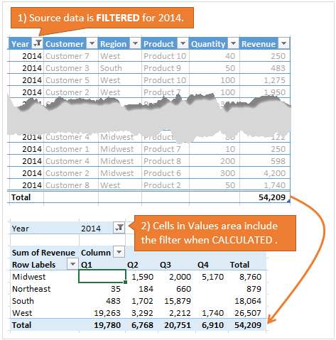 Filter and Calculate on the Filters Area of the Pivot Table