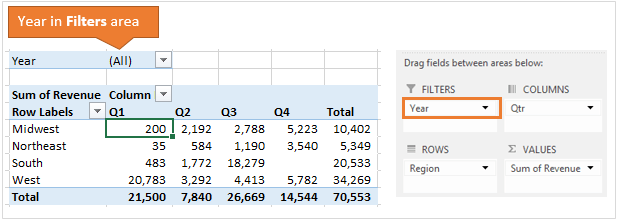 Filters Area of Pivot Table