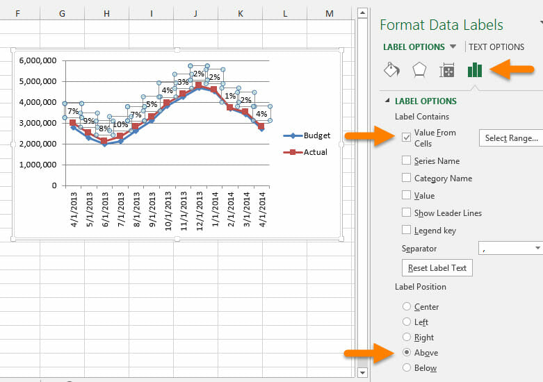 Percentage Variance on Line Charts - Values from Cells Excel 2013