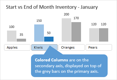 Excel Column Chart Colored Bars for Selected Item