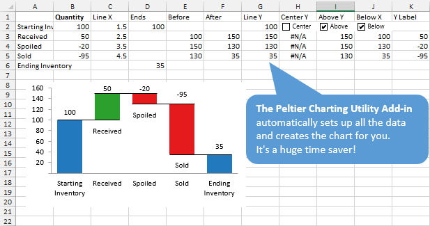 Peltier Tech Chart Utility Waterfall Chart and Source Data Setup