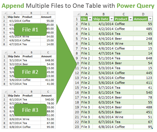Append Combine Multiple Excel Files to One Table with Power Query