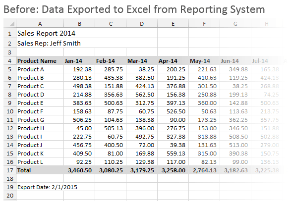 Exported Report Data in ExcelFile