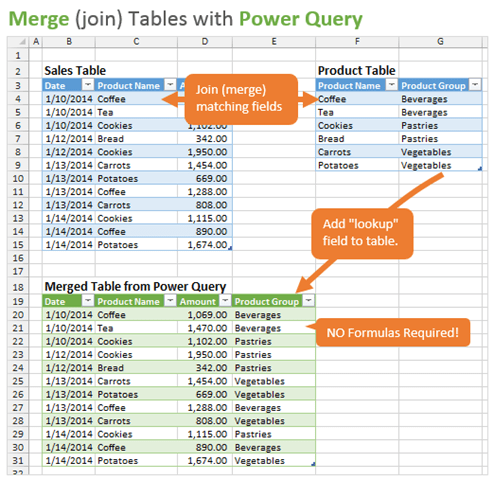Merge Join Tables with Power Query in Excel Alternative to VLOOKUP