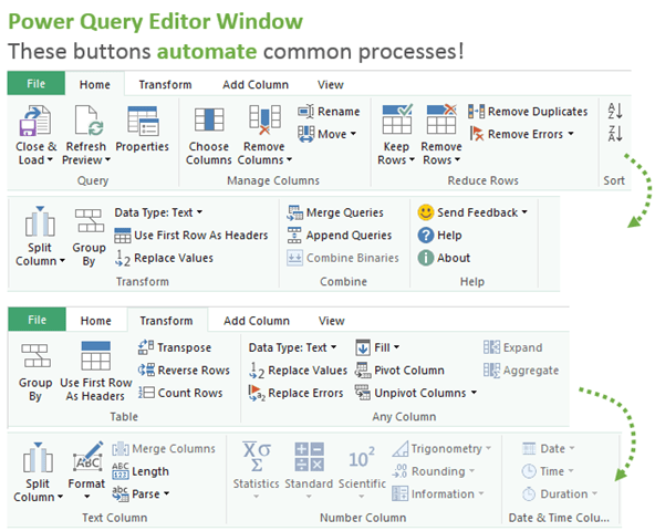 Power query overview an introduction to excels most powerful data power query editor window home and transform tab buttons fandeluxe Choice Image