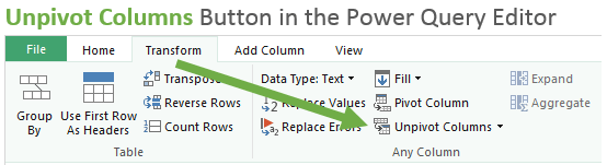 How to Unpivot in Excel with Power Query + Video Tutorial