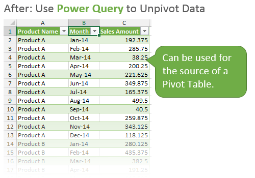 Unpivot Data with Power Query for use in Pivot Table