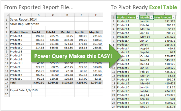 Unpivot Exported Data with Power Query in Excel