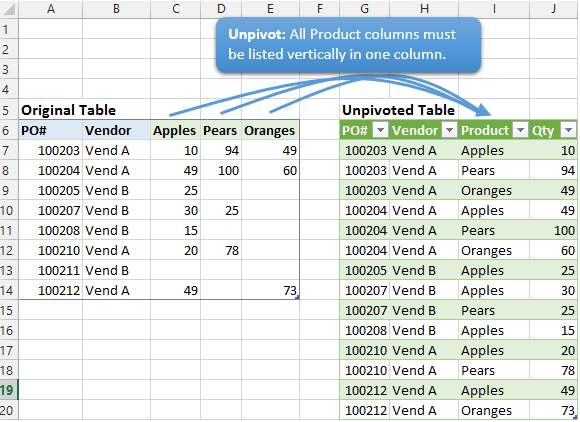 Unpivot Product Columns - Excel Power Query Example